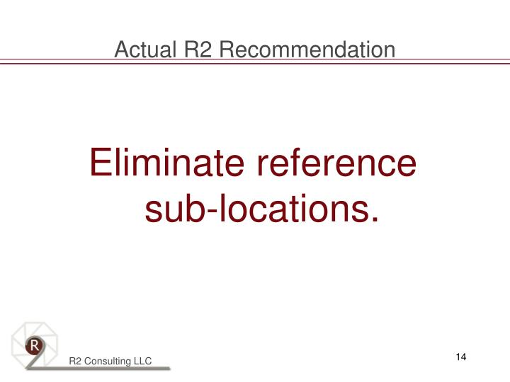 Actual R2 Recommendation
