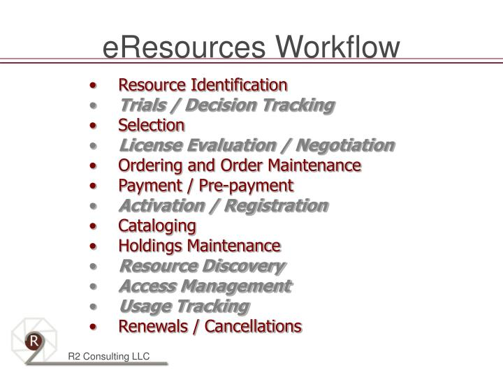 eResources Workflow
