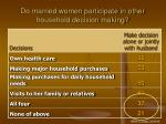 do married women participate in other household decision making