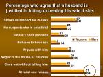 percentage who agree that a husband is justified in hitting or beating his wife if she