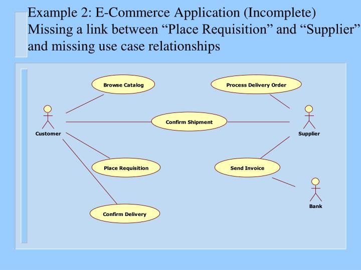 Example 2: E-Commerce Application (Incomplete)