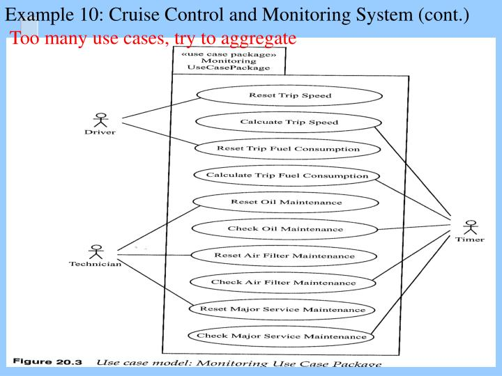 Example 10: Cruise Control and Monitoring System (cont.)