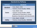 standards by pathway