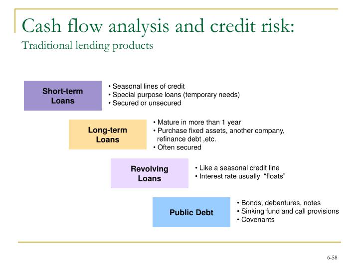 Cash flow analysis and credit risk: