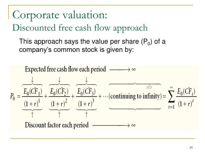 Corporate valuation: