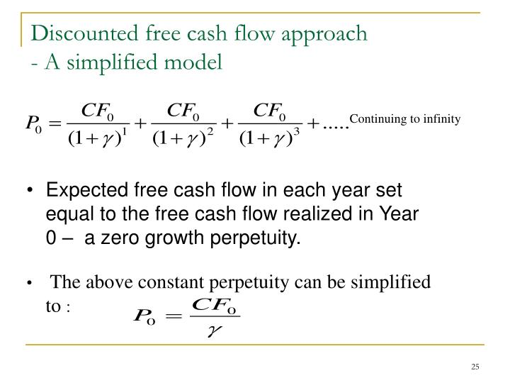 Discounted free cash flow approach