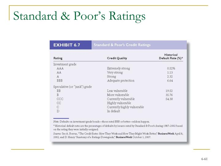 Standard & Poor's Ratings