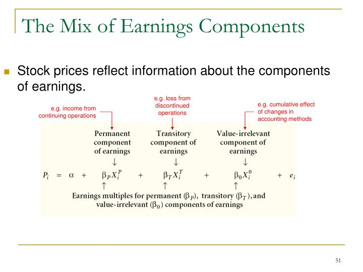 The Mix of Earnings Components