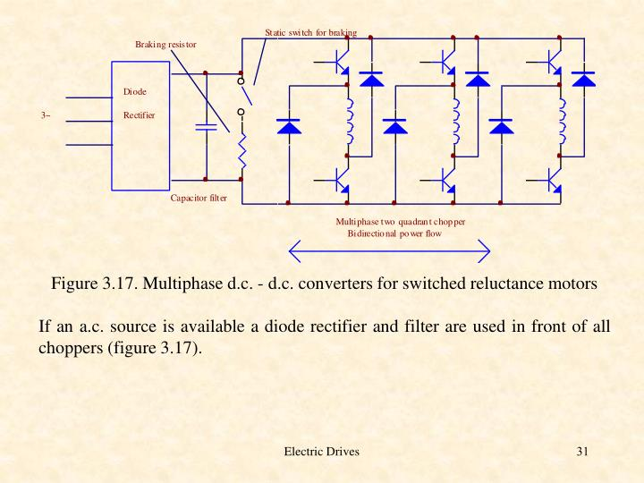 Figure 3.17. Multiphase d.c. - d.c. converters for switched reluctance motors