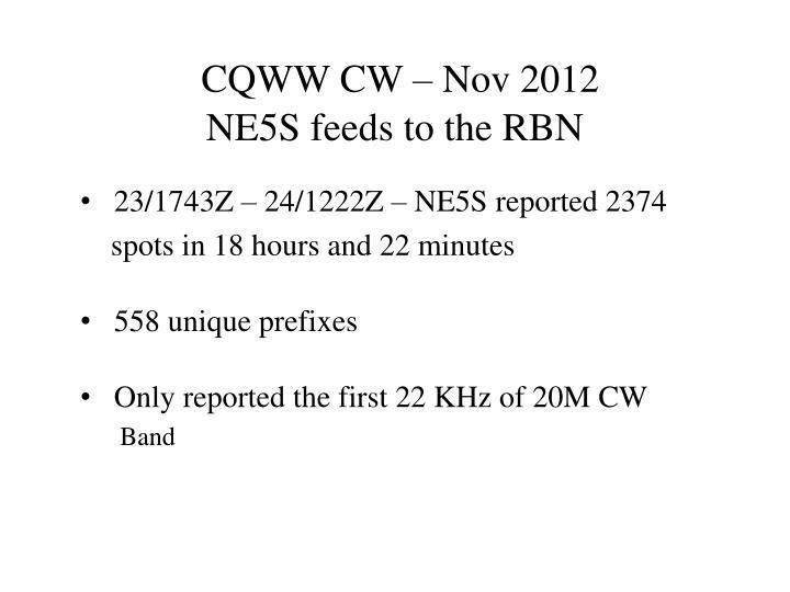 CQWW CW – Nov 2012