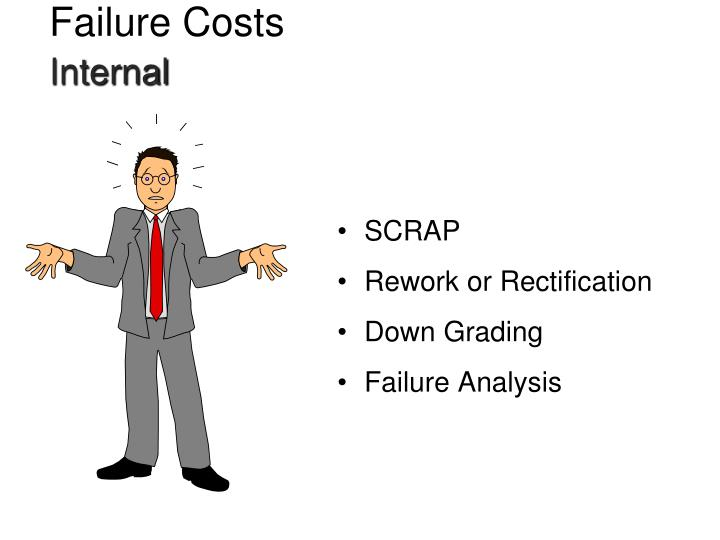 Failure Costs