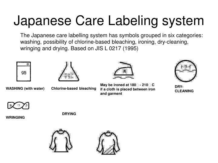 Japanese Care Labeling system