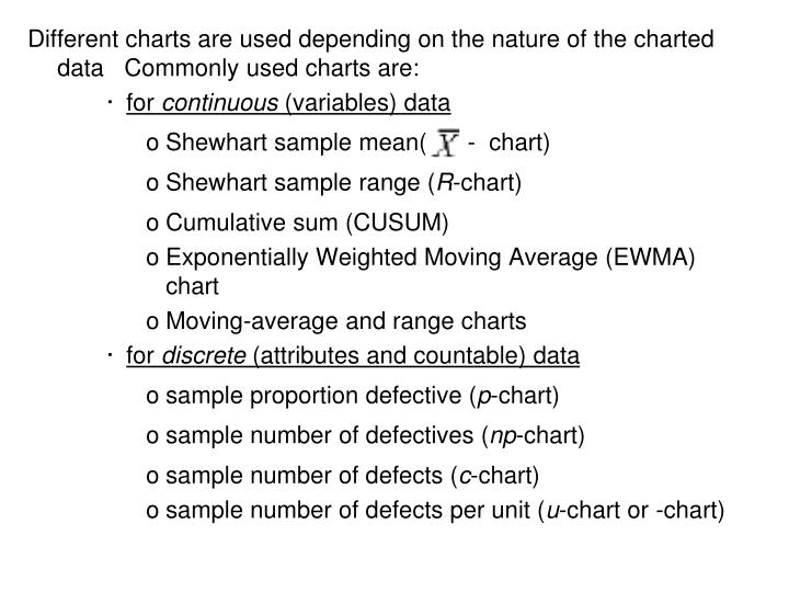 Different charts are used depending on the nature of the charted data   Commonly used charts are: