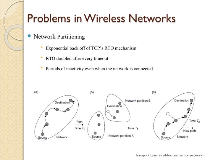 Problems in Wireless Networks