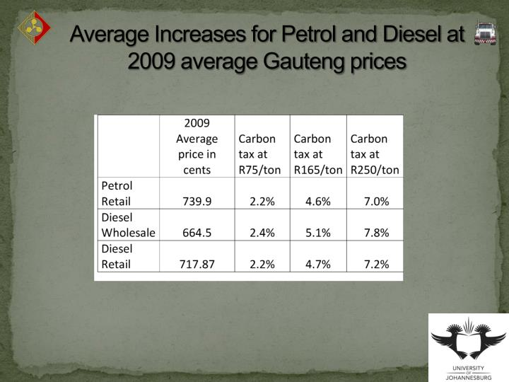 Average Increases for Petrol and Diesel at 2009 average Gauteng prices