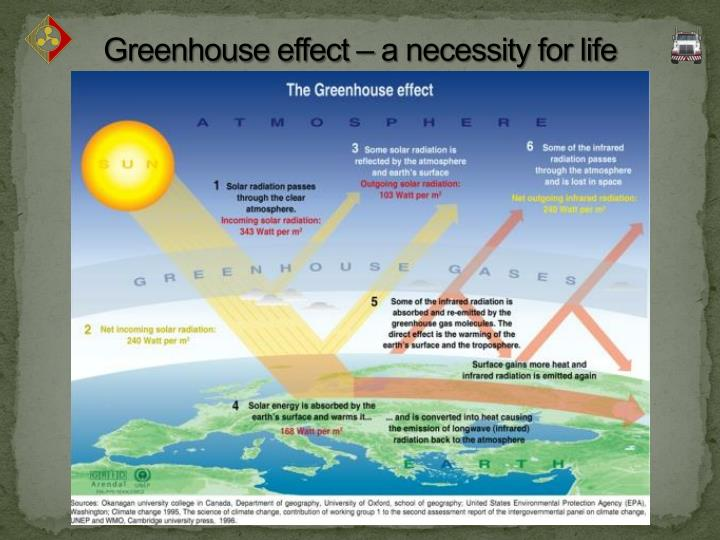 Greenhouse effect – a necessity for life