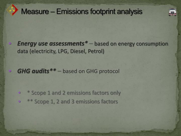 Measure – Emissions footprint analysis