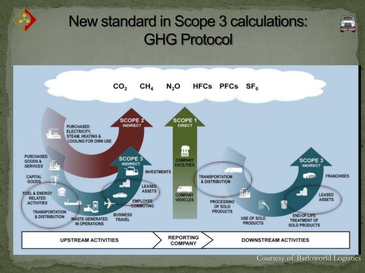 New standard in Scope 3 calculations:
