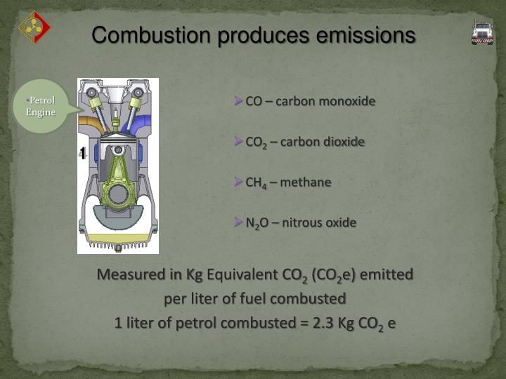 Combustion produces emissions