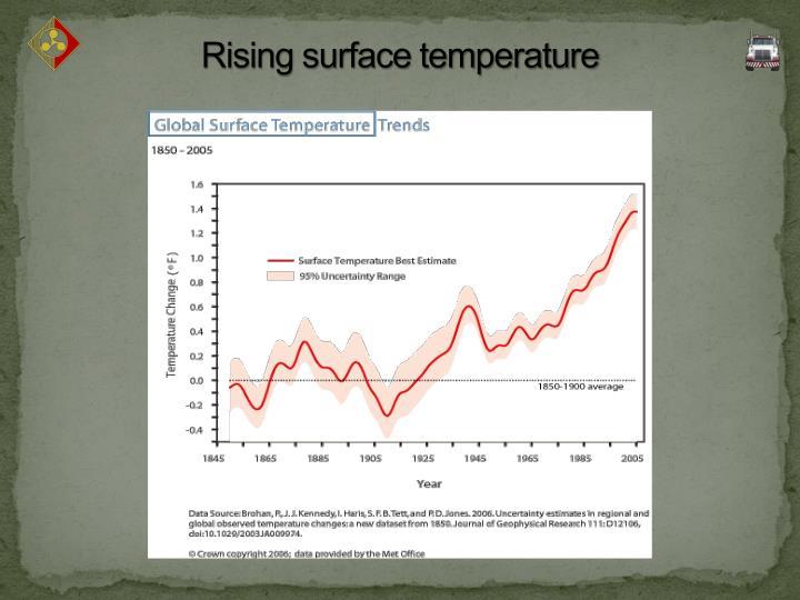 Rising surface temperature
