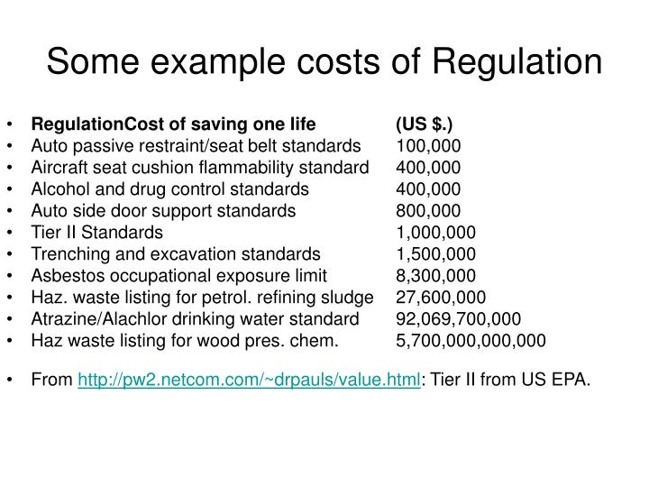 Some example costs of Regulation