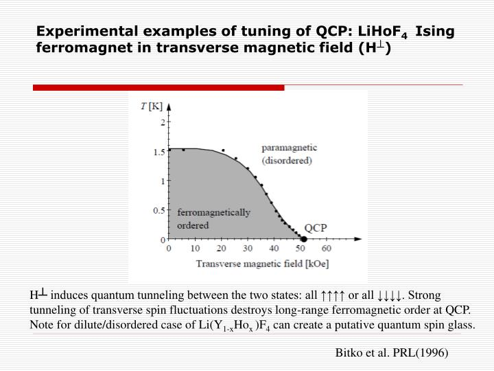 Experimental examples of tuning of QCP: LiHoF