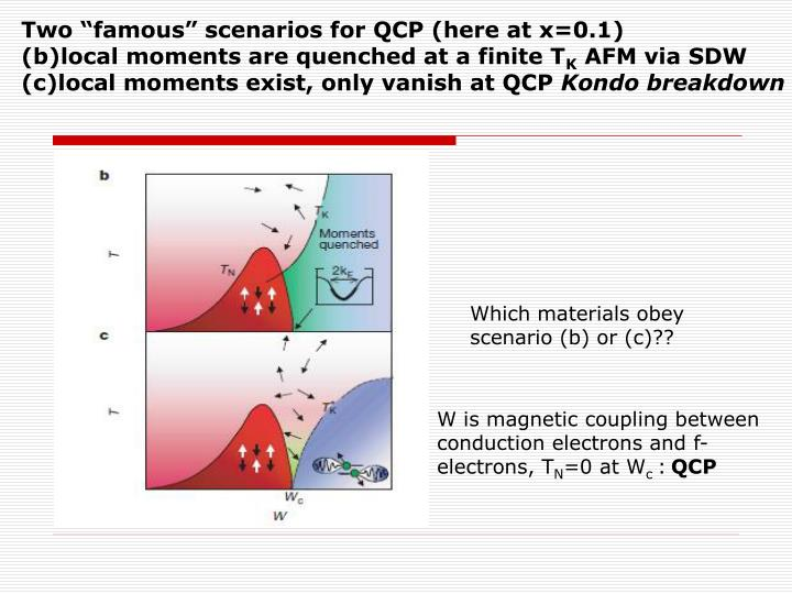 """Two """"famous"""" scenarios for QCP (here at x=0.1)"""
