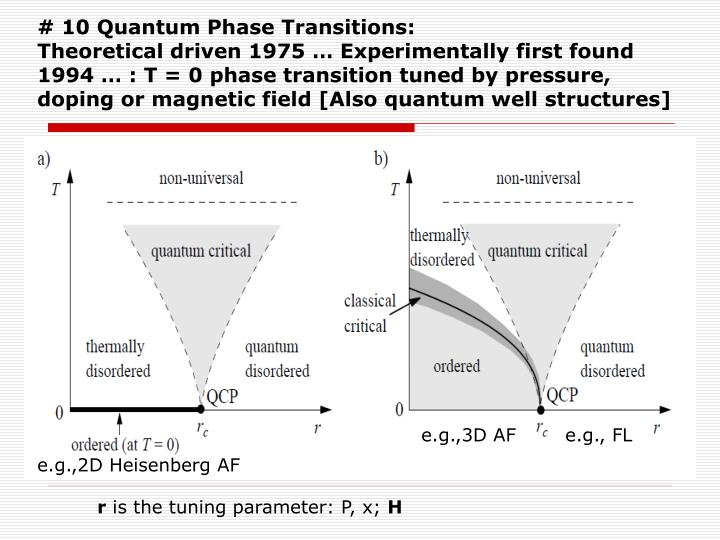 # 10 Quantum Phase Transitions:
