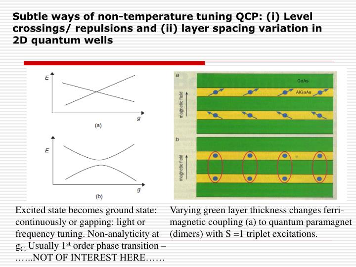 Subtle ways of non-temperature tuning QCP: (i) Level crossings/ repulsions and (ii) layer spacing variation in 2D quantum wells