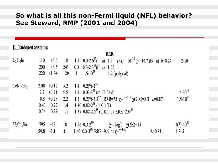 So what is all this non-Fermi liquid (NFL) behavior?