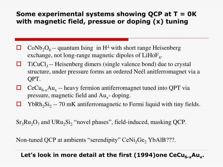 Some experimental systems showing QCP at T = 0K with magnetic field, pressue or doping (x) tuning