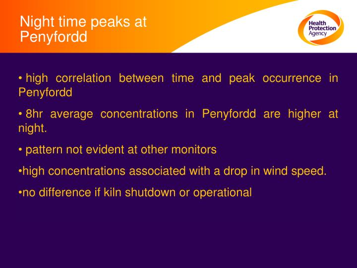 Night time peaks at Penyfordd
