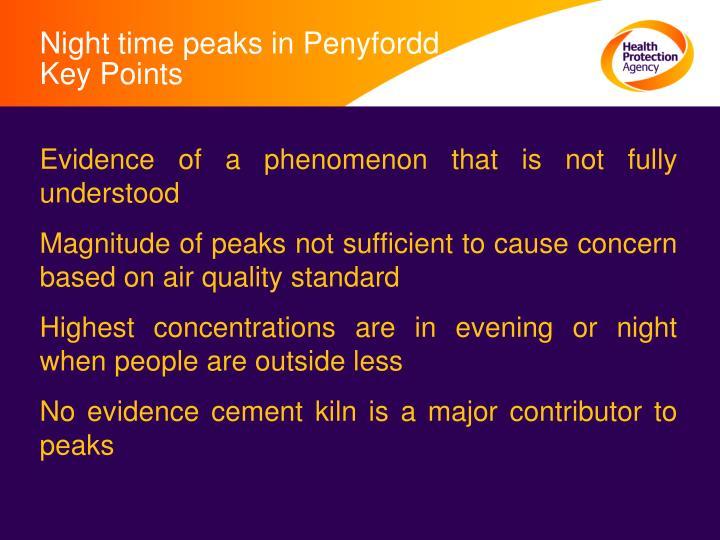 Night time peaks in Penyfordd Key Points