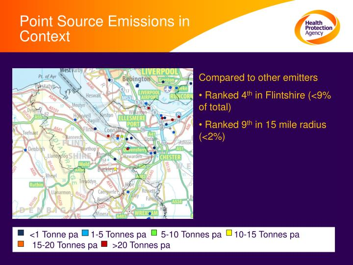 Point Source Emissions in Context