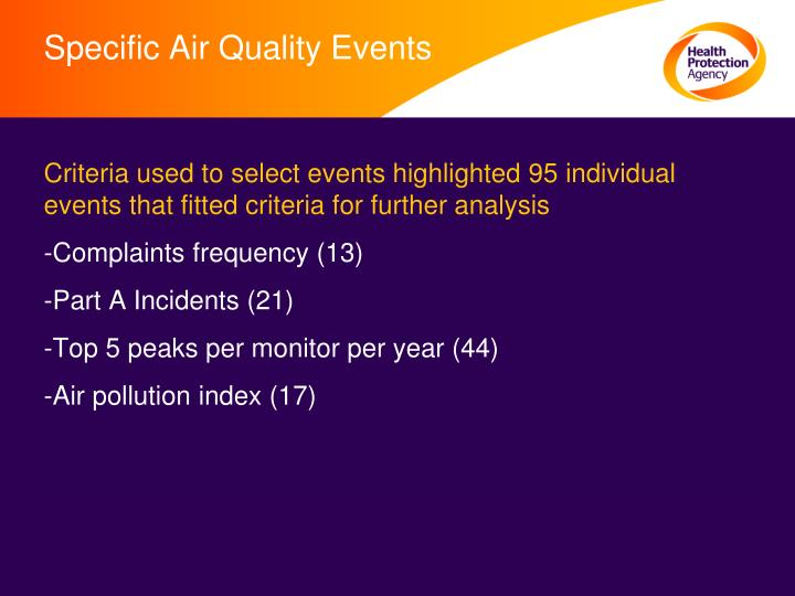 Specific Air Quality Events