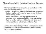 alternatives to the existing electoral college
