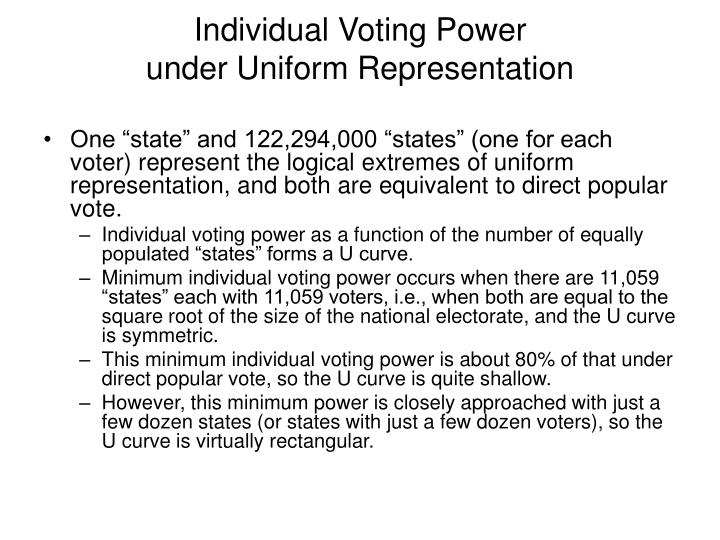 Individual Voting Power