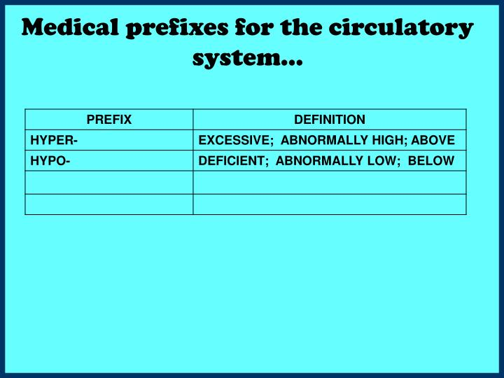 Medical prefixes for the circulatory system…
