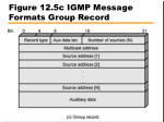 figure 12 5c igmp message formats group record