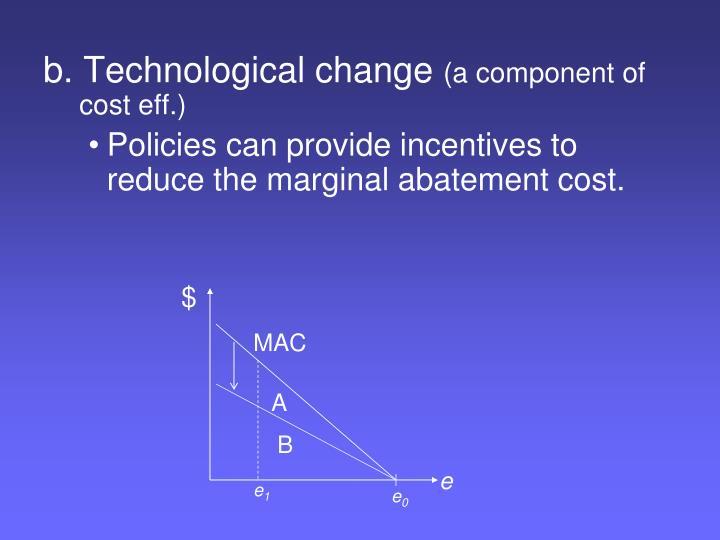 b. Technological change