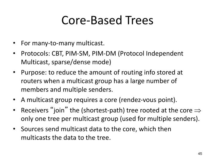 Core-Based Trees