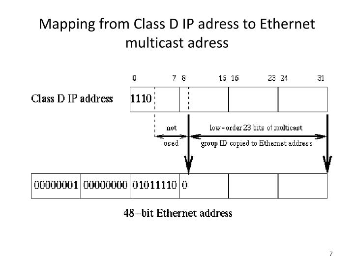 Mapping from Class D IP adress to Ethernet multicast adress