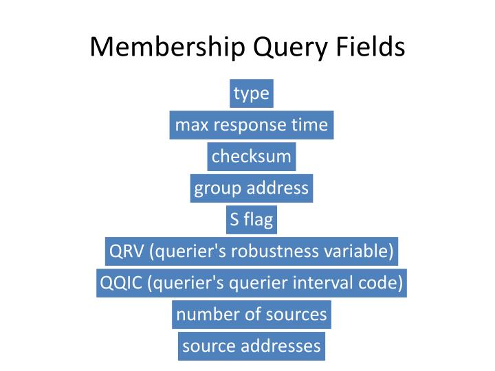 Membership Query Fields
