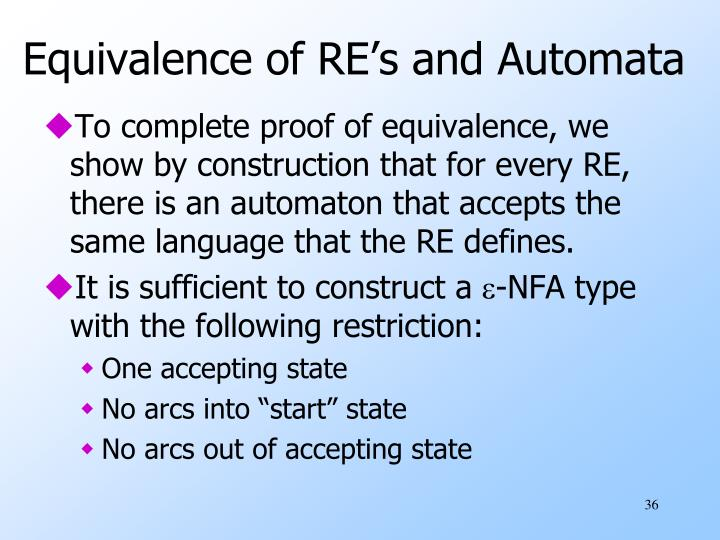 Equivalence of RE's and Automata