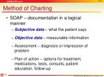 method of charting