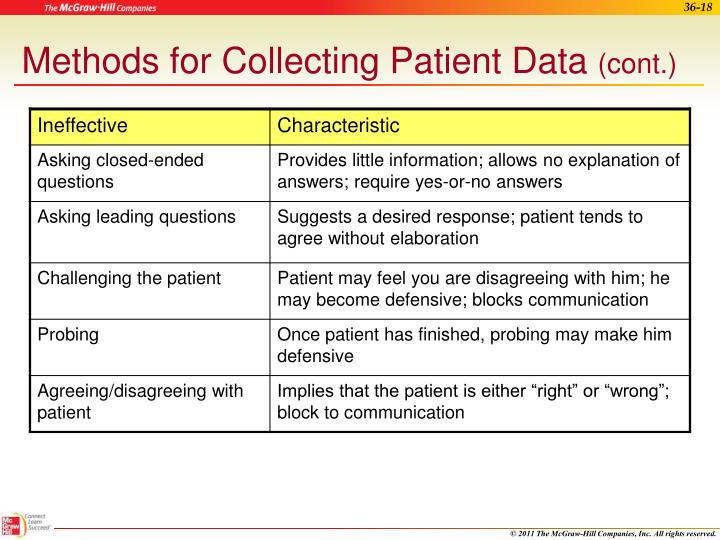 Methods for Collecting Patient Data