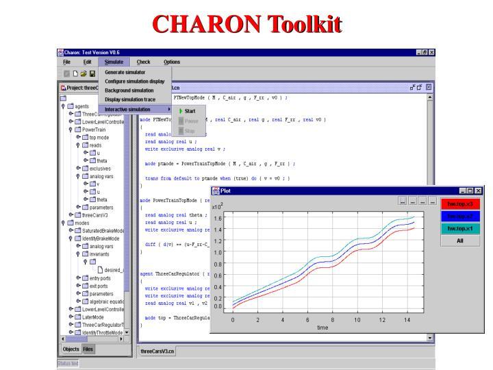 CHARON Toolkit