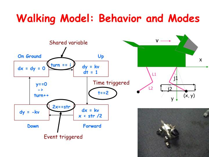 Shared variable