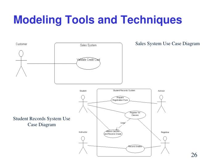 Modeling Tools and Techniques