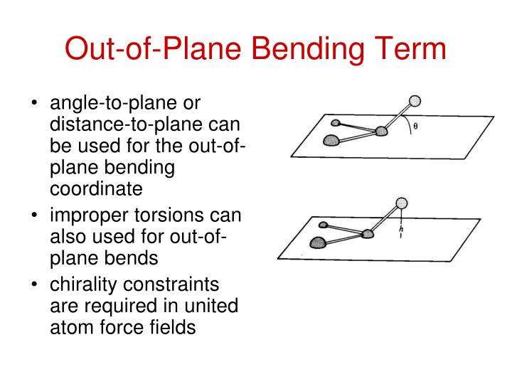 Out-of-Plane Bending Term